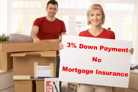 3 Percent Down Payment No Mortgage Insurance