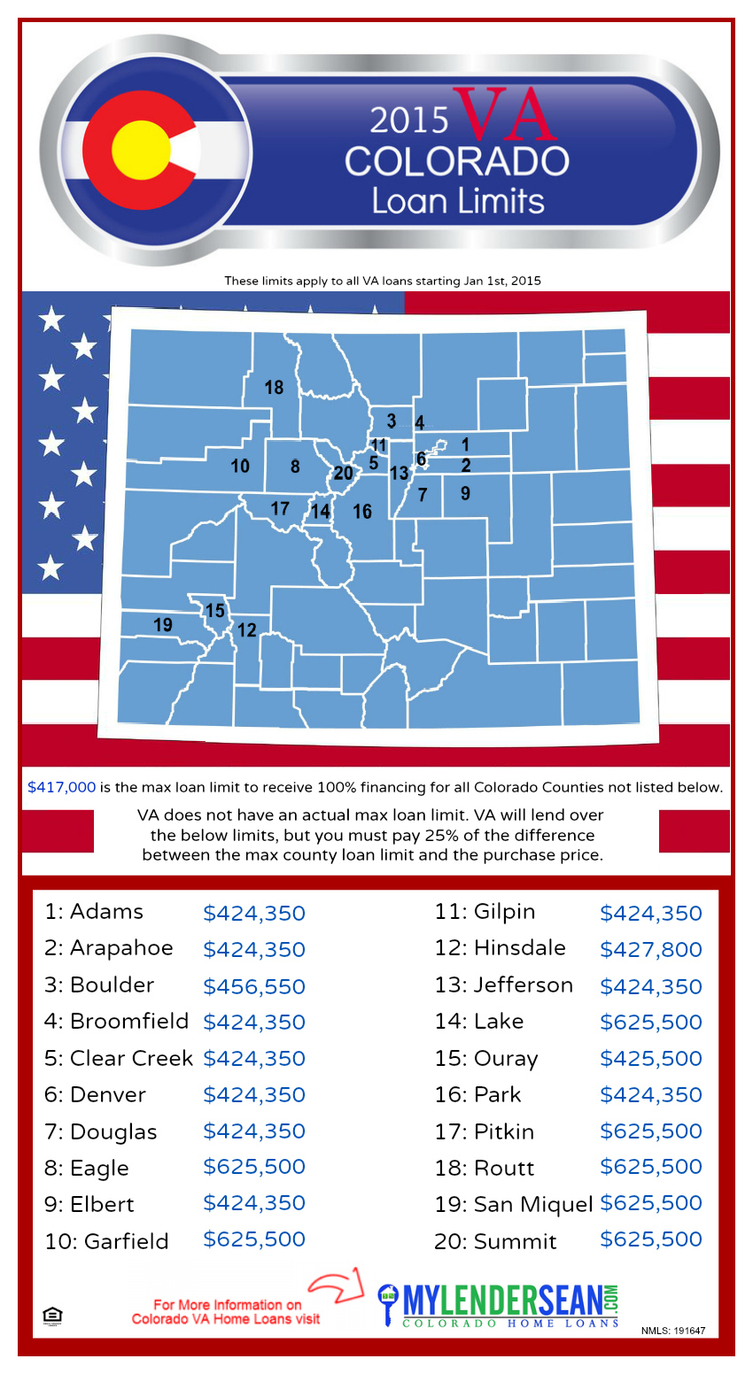 2015 Colorado VA County Loan Limit Chart