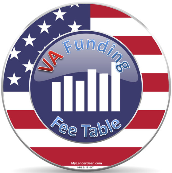 Funding Fee, VA Funding Fee Table, Home Loans by Sean Young, Home Loans by Sean Young